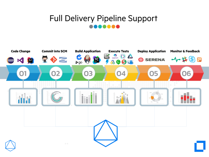 Infographic_Delivery_Pipeline_Support.png