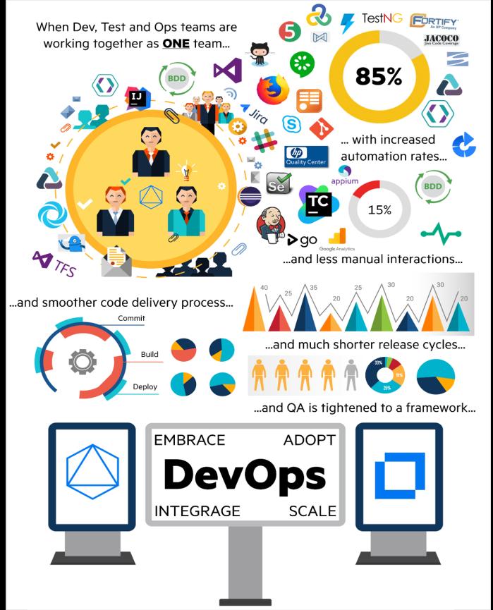 Infographic_DevOps(1).png