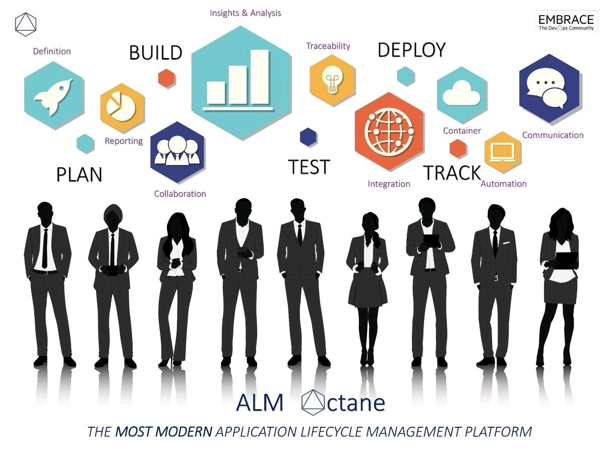 ALM Octane is about #Teamwork – Embrace