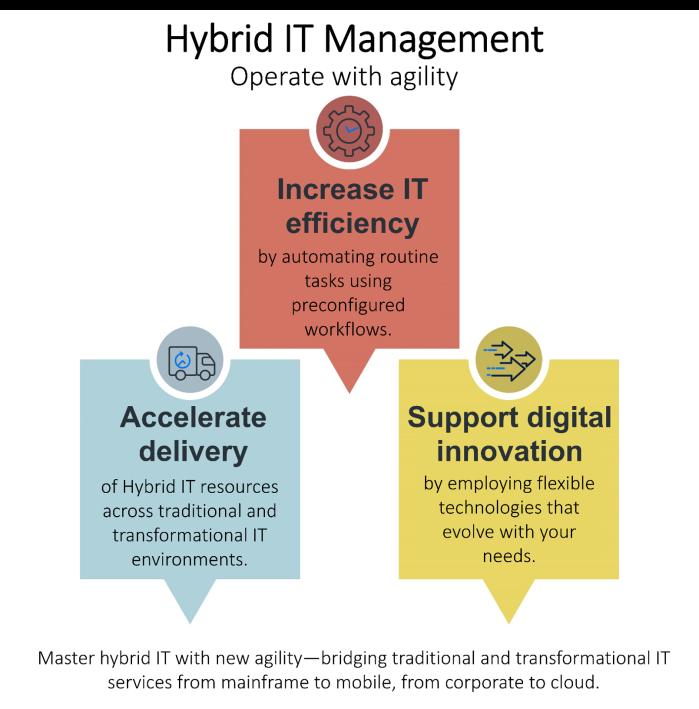 hybriditmanagementsmall