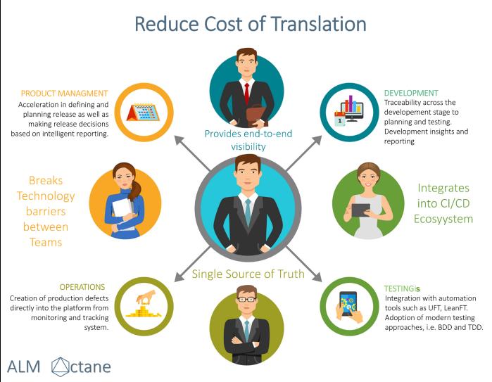 reducecostoftranslation.newsmall