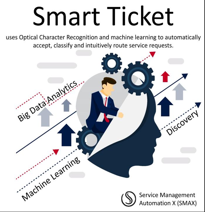 smartticketsmall