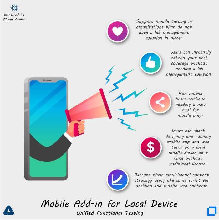 UFT Local Mobile Plugin (free) – Embrace